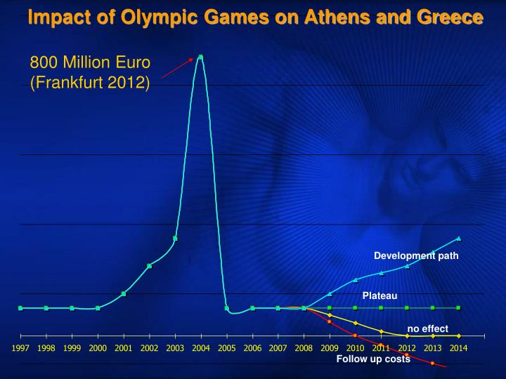 "economic impact of the olympic games essay 24 thoughts on "" costs and benefits of hosting the olympics large-scale sporting event that has found empirical evidence of significant economic impacts."