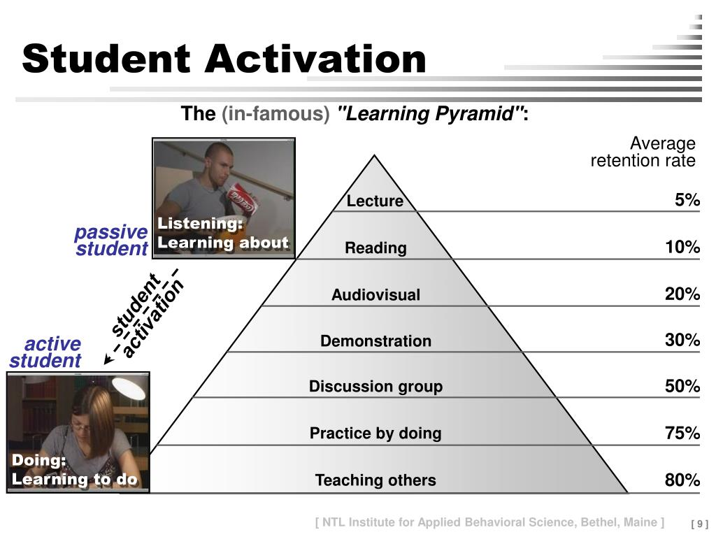 PPT - From Intended Learning Outcomes to Teaching/Learning