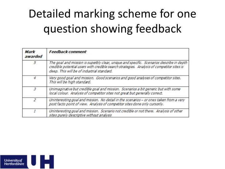 Detailed marking scheme for one question showing feedback