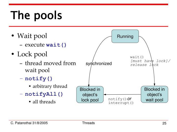 Wait pool
