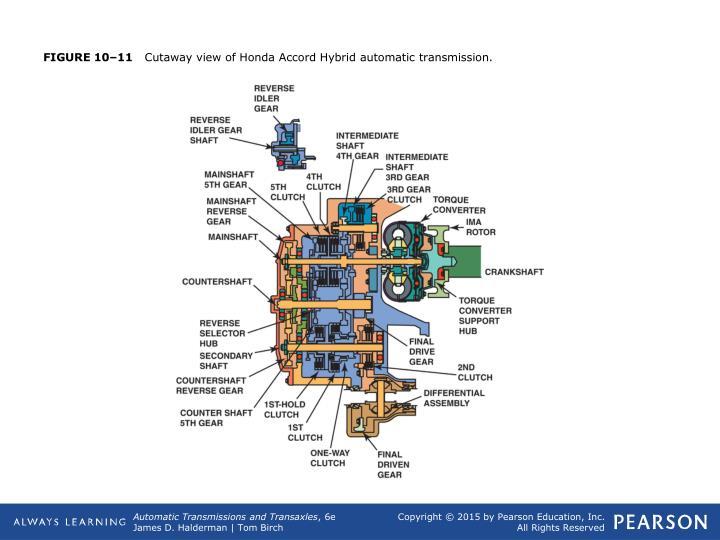 Figure 10 11 Cutaway View Of Honda Accord Hybrid Automatic Transmission