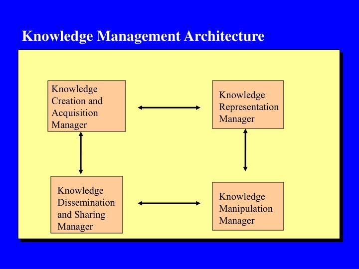 Knowledge Management Architecture