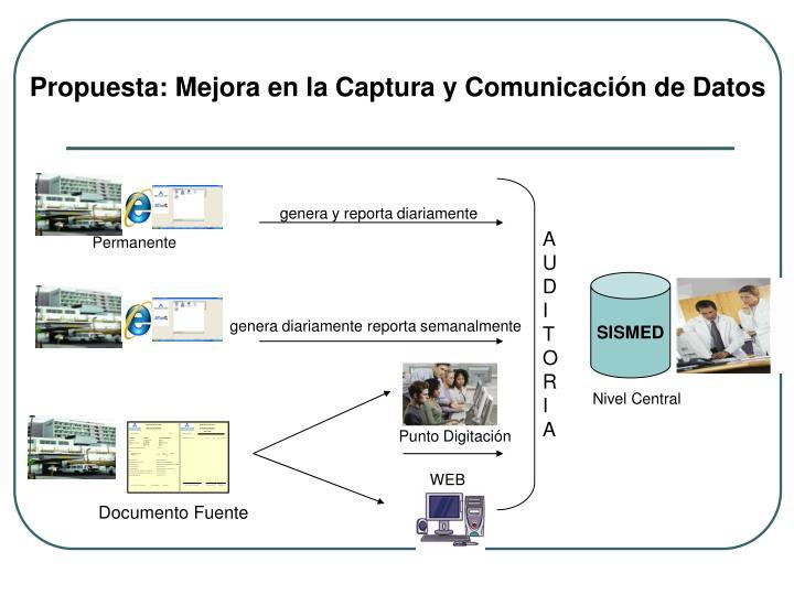 Propuesta: Mejora en la Captura y Comunicación de Datos
