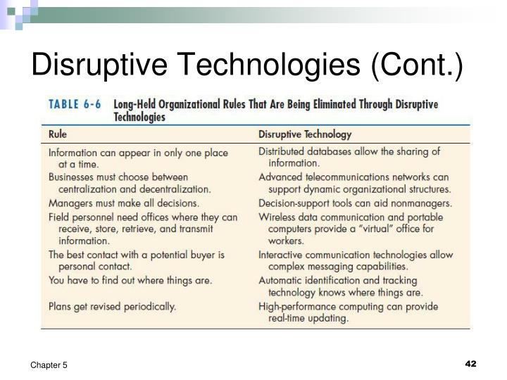 Disruptive Technologies (Cont.)