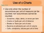 use of c charts