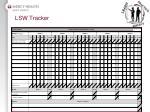 lsw tracker