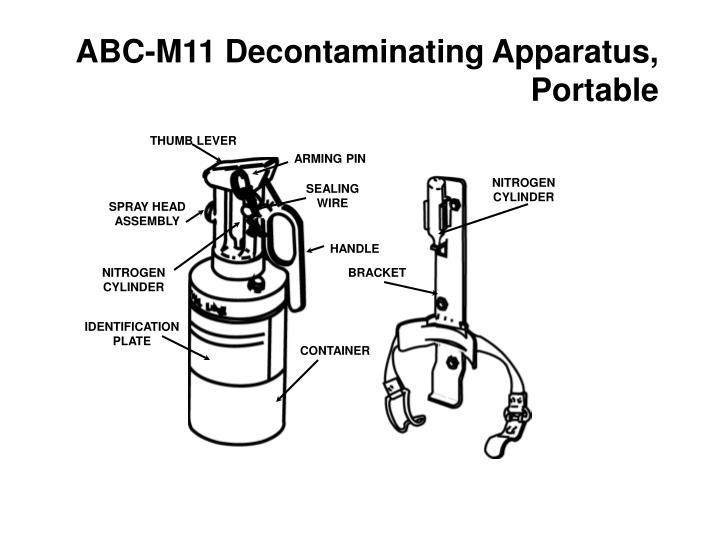 ppt - decontamination powerpoint presentation