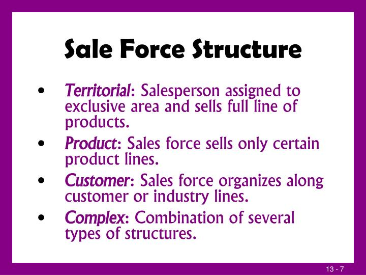 Sale Force Structure