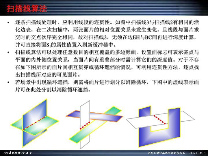 扫描线算法