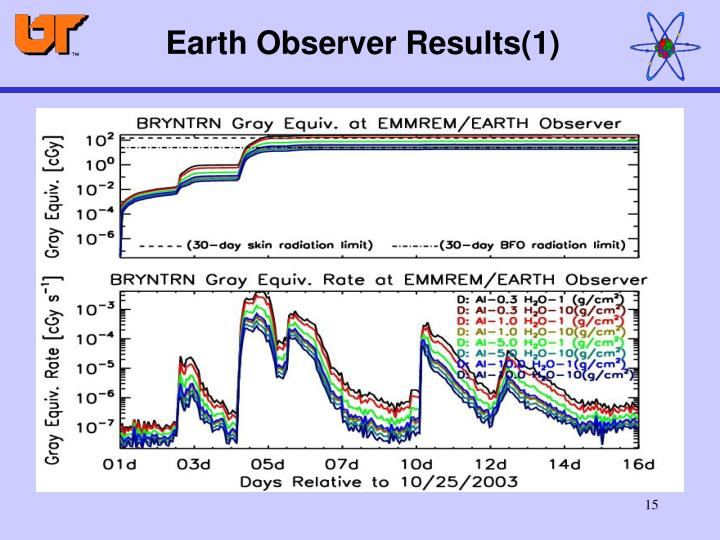 Earth Observer Results(1)