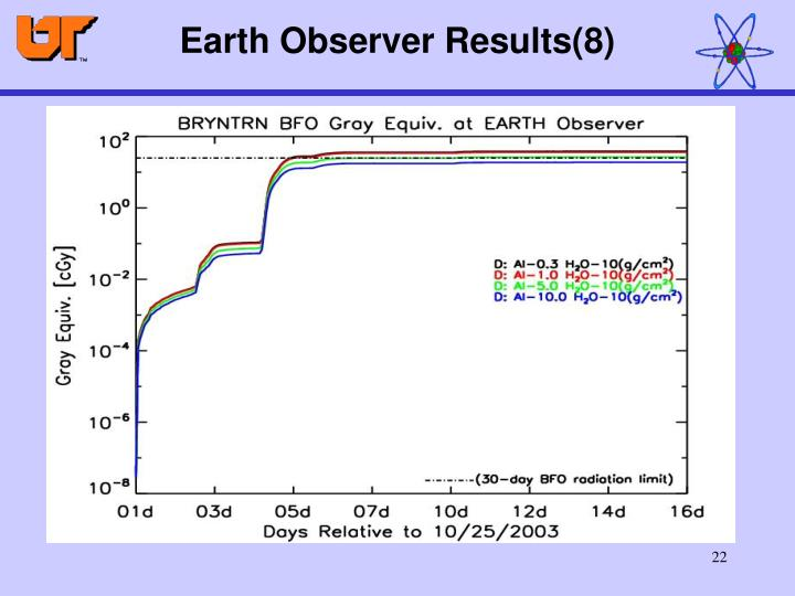 Earth Observer Results(8)