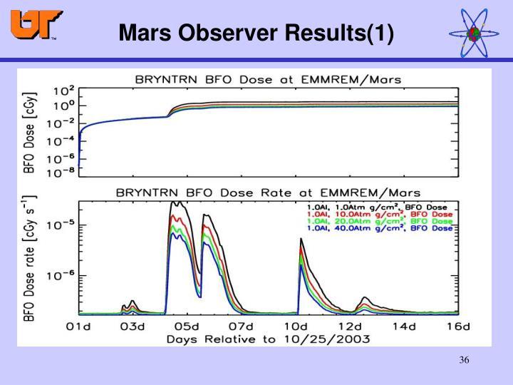 Mars Observer Results(1)