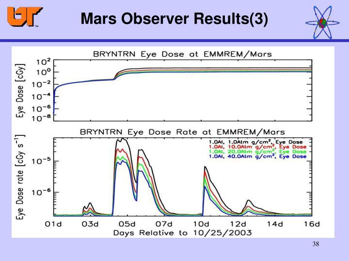 Mars Observer Results(3)
