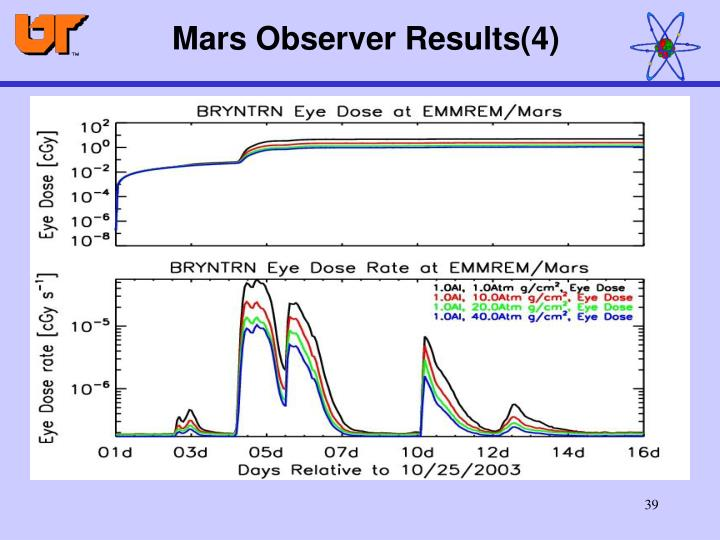 Mars Observer Results(4)