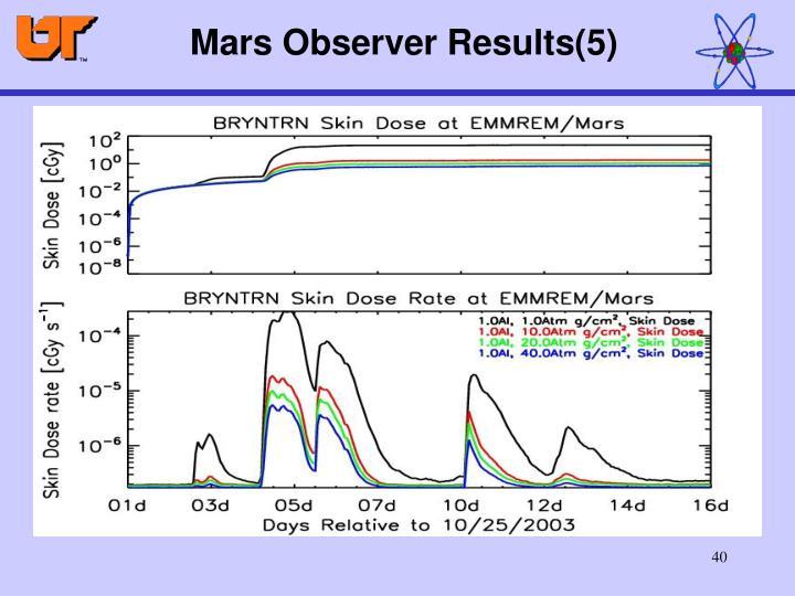 Mars Observer Results(5)