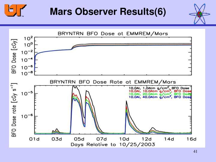 Mars Observer Results(6)