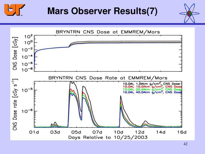 Mars Observer Results(7)