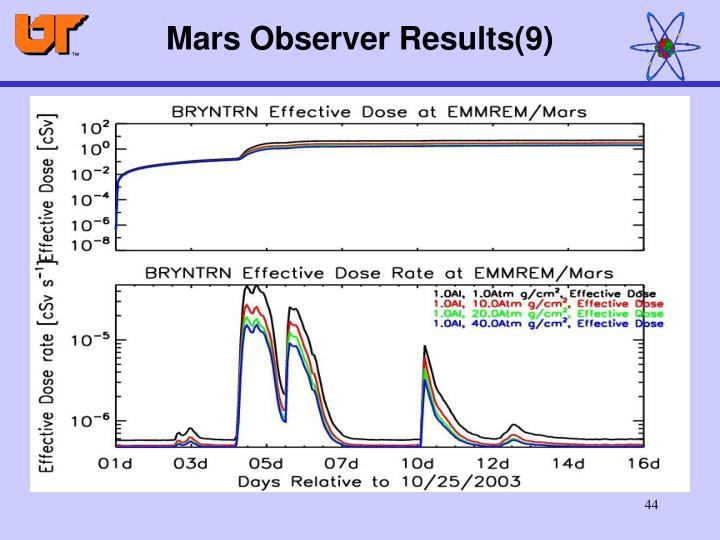 Mars Observer Results(9)