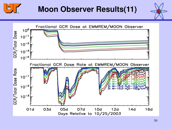 Moon Observer Results(11)