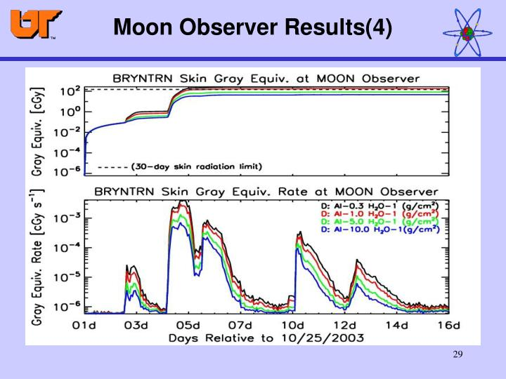 Moon Observer Results(4)
