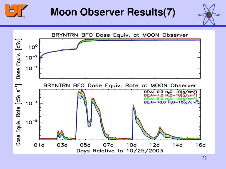 Moon Observer Results(7)