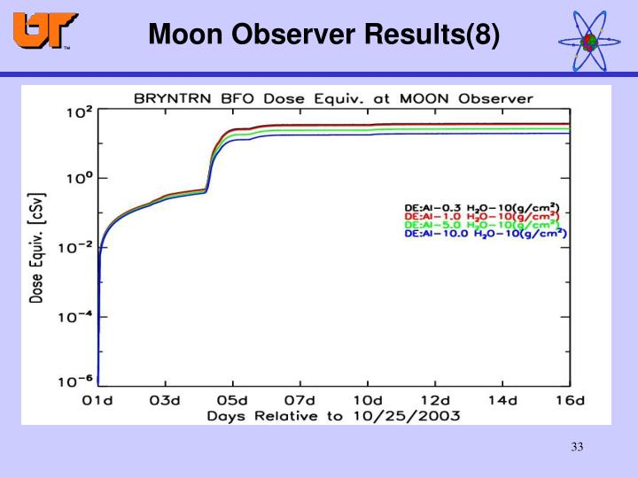 Moon Observer Results(8)