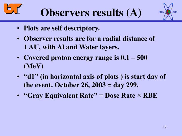 Observers results (A)