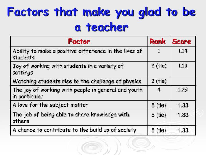 Factors that make you glad to be a teacher