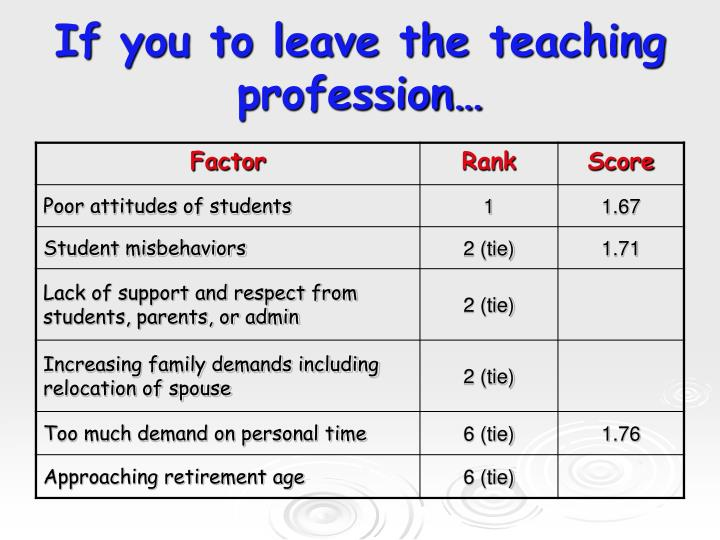 If you to leave the teaching profession…
