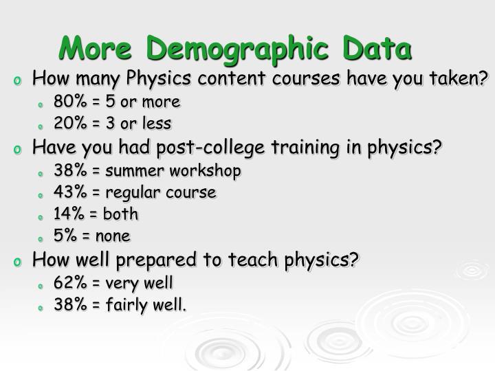 More Demographic Data