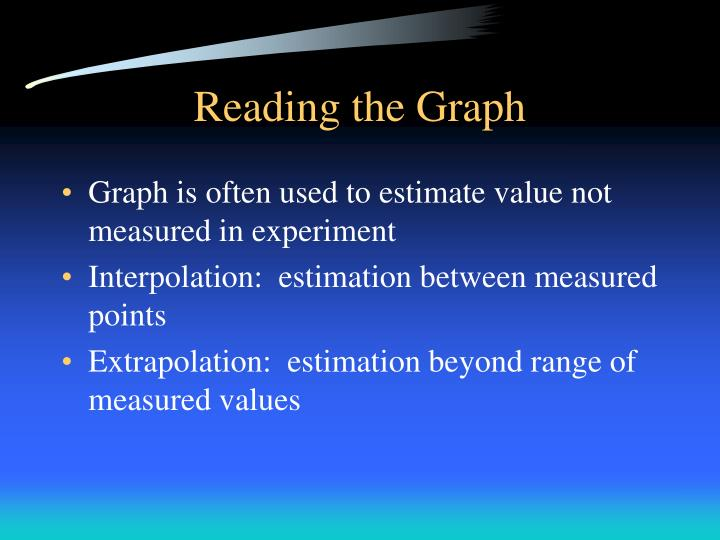 Reading the Graph