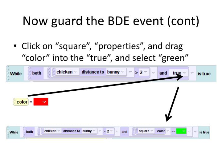 Now guard the BDE