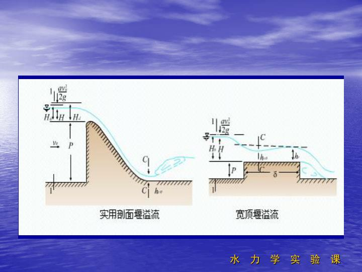 水 力 学 实 验 课