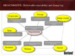 mda cmmi itil deliverables traceability and change log