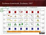 zachman framework zachman 1987