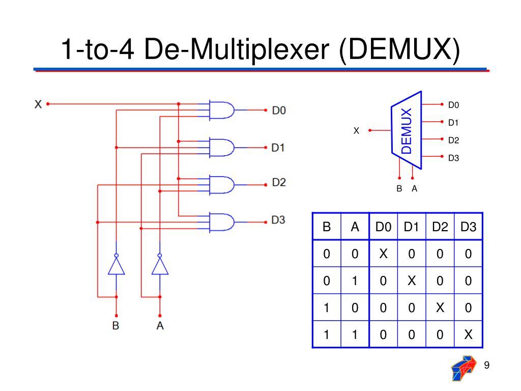 ppt multiplexer demultiplexer powerpoint presentation multiplexer 16 to 1 diagram logic diagram of 1 to 4 demultiplexer #13