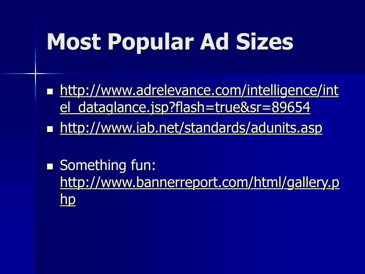 Most Popular Ad Sizes