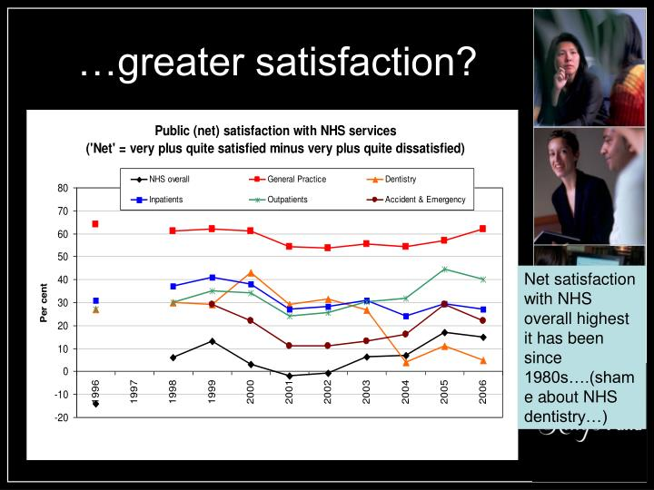 …greater satisfaction?