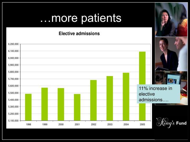 …more patients