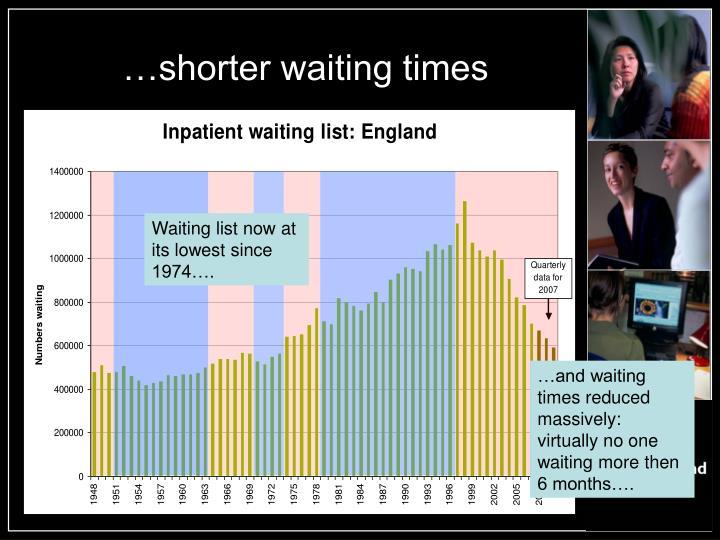 …shorter waiting times