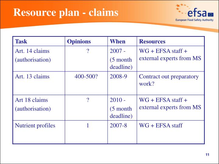 Resource plan - claims