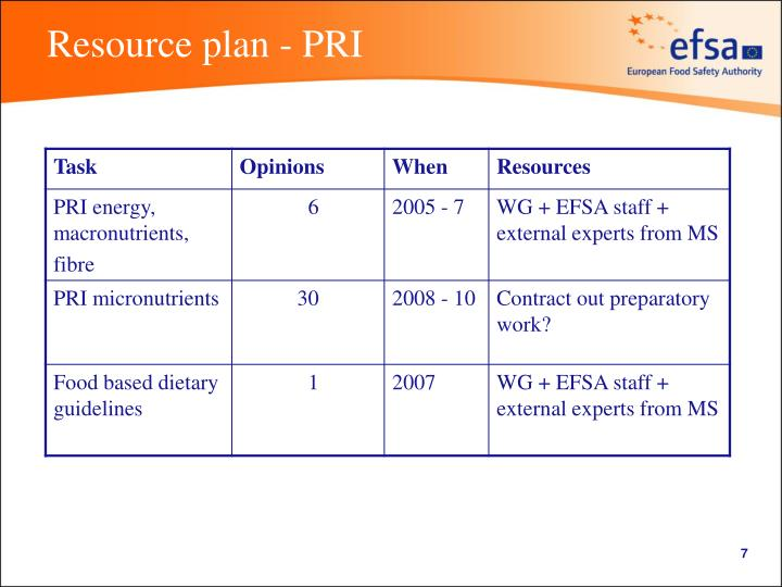 Resource plan - PRI
