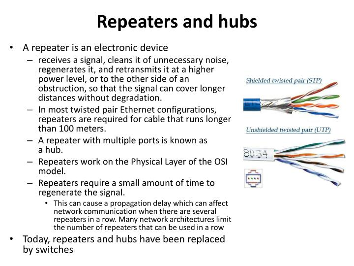 Repeaters and hubs