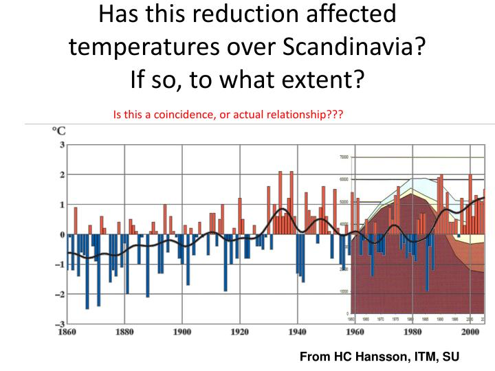 to what extent is the climate of Record low sea ice extent in the arctic has, in a sense, become old news, said mark serreze, director of the national snow and ice data center.