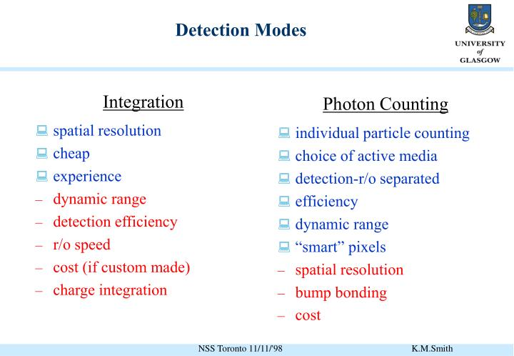 Detection Modes
