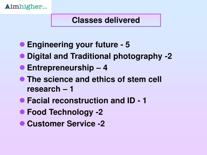 Classes delivered