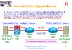 internet2 land speed record