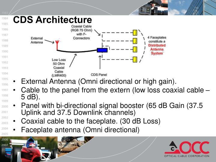 CDS Architecture