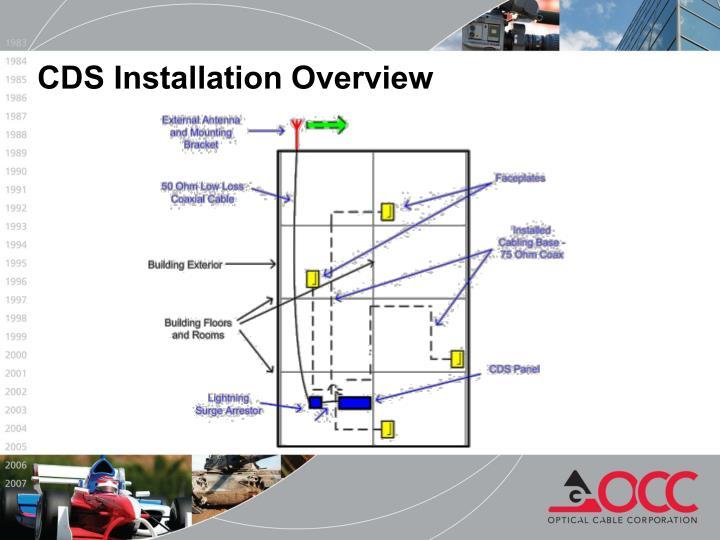 CDS Installation Overview