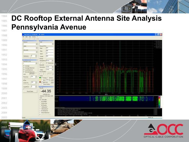 DC Rooftop External Antenna Site Analysis Pennsylvania Avenue